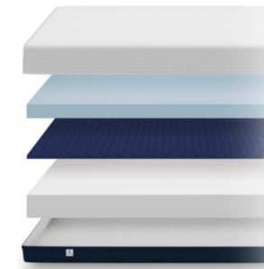 Inside the Amerisleep As4 mattress