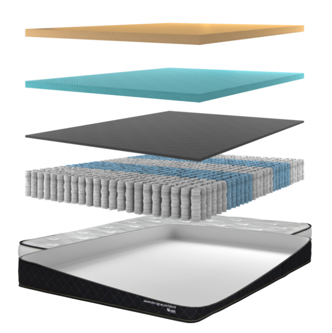 Illustration showing the layers of foam and coil that make up the Alexander Signature Hybrid mattress