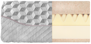 Cross-section view of the layers inside the Layla mattress