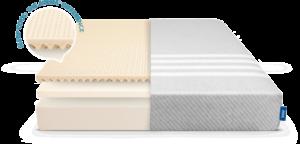 Cross-section of layers inside the Leesa mattress