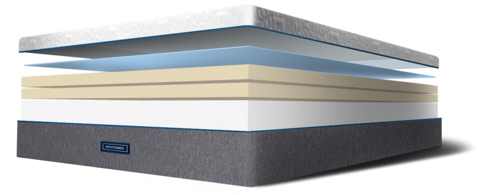 Illustration showing the layers inside the Novosbed mattress