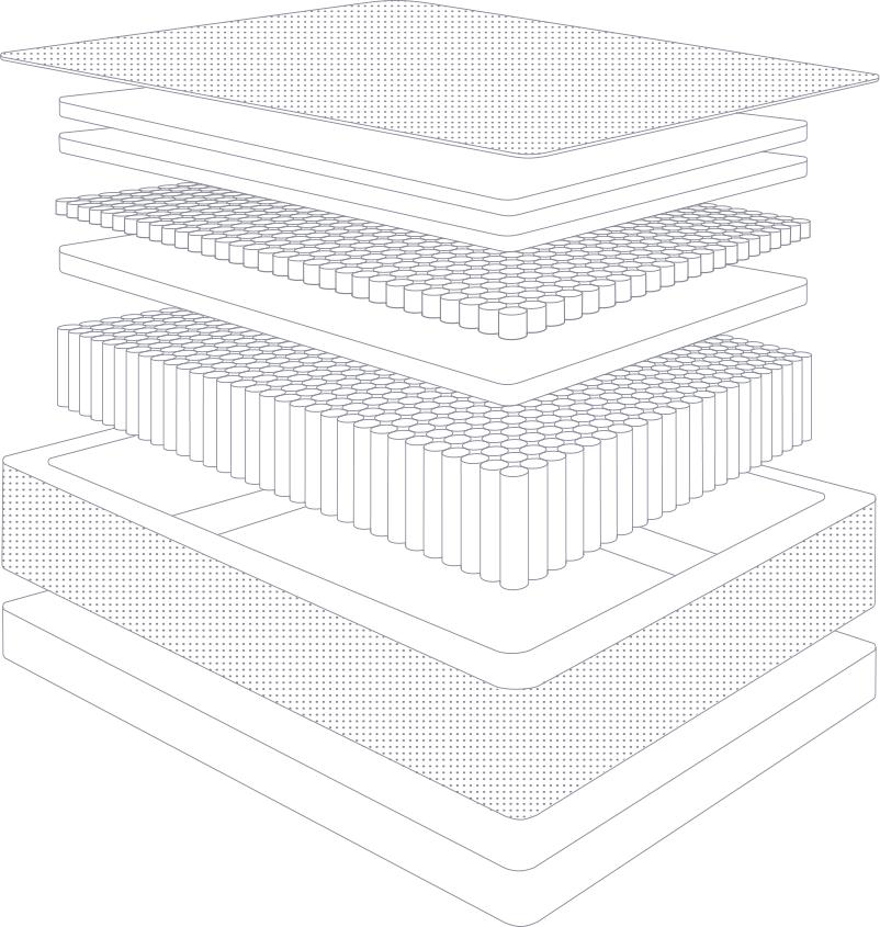 Inside Winkbeds mattress
