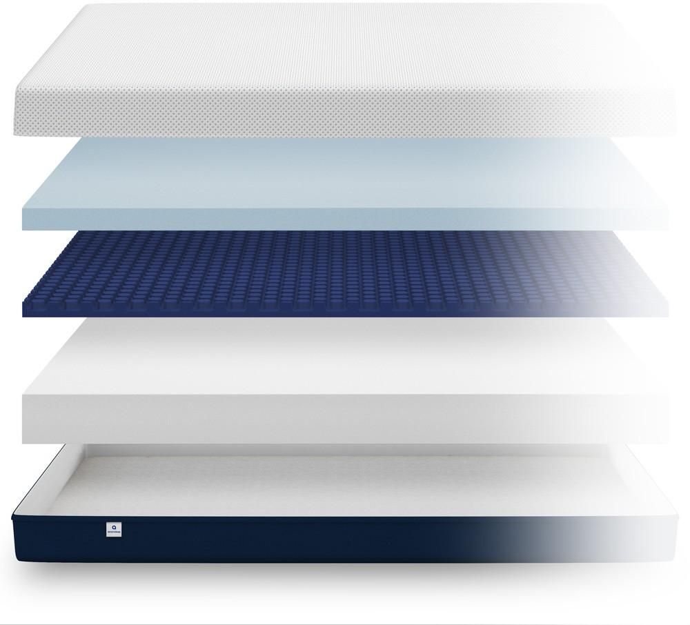 Inside the Amerisleep AS3 mattress