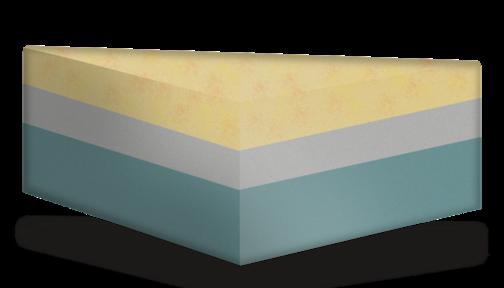Inside the PerformaSleep mattress