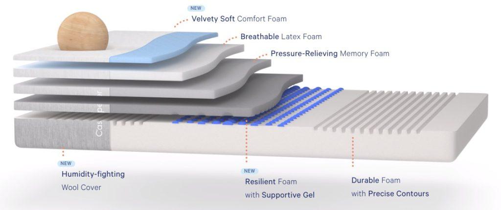 inside casper wave 1