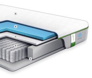 Inside the TEMPUR-Flex Supreme Breeze mattress