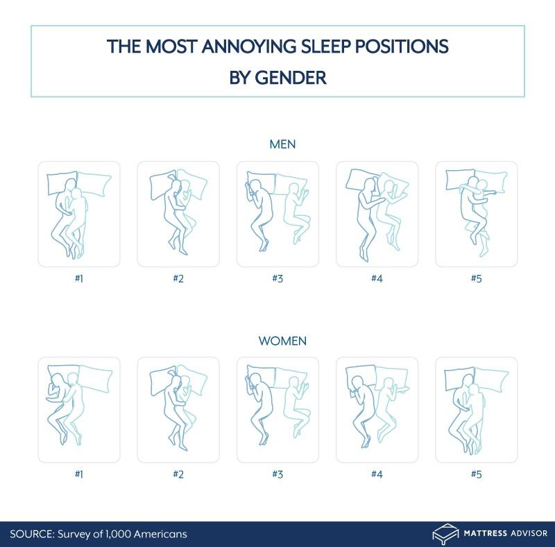 Sleep and Relationship Satisfaction asset3