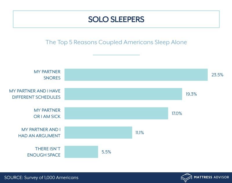 Sleep and Relationship Satisfaction asset7