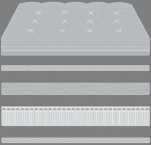 Inside the LUFT Hybrid mattress