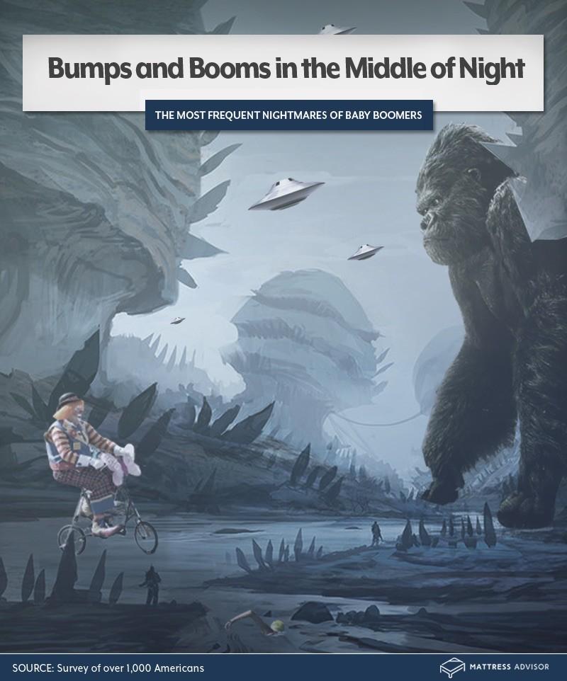 Baby Boomer Nightmares