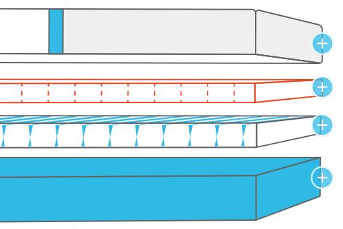Inside the Hyphen mattress