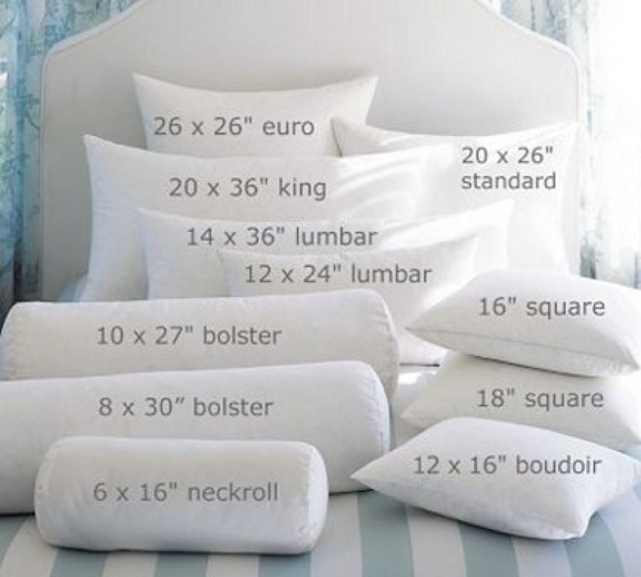 Pillow sham dimensions |Pottery Barn|