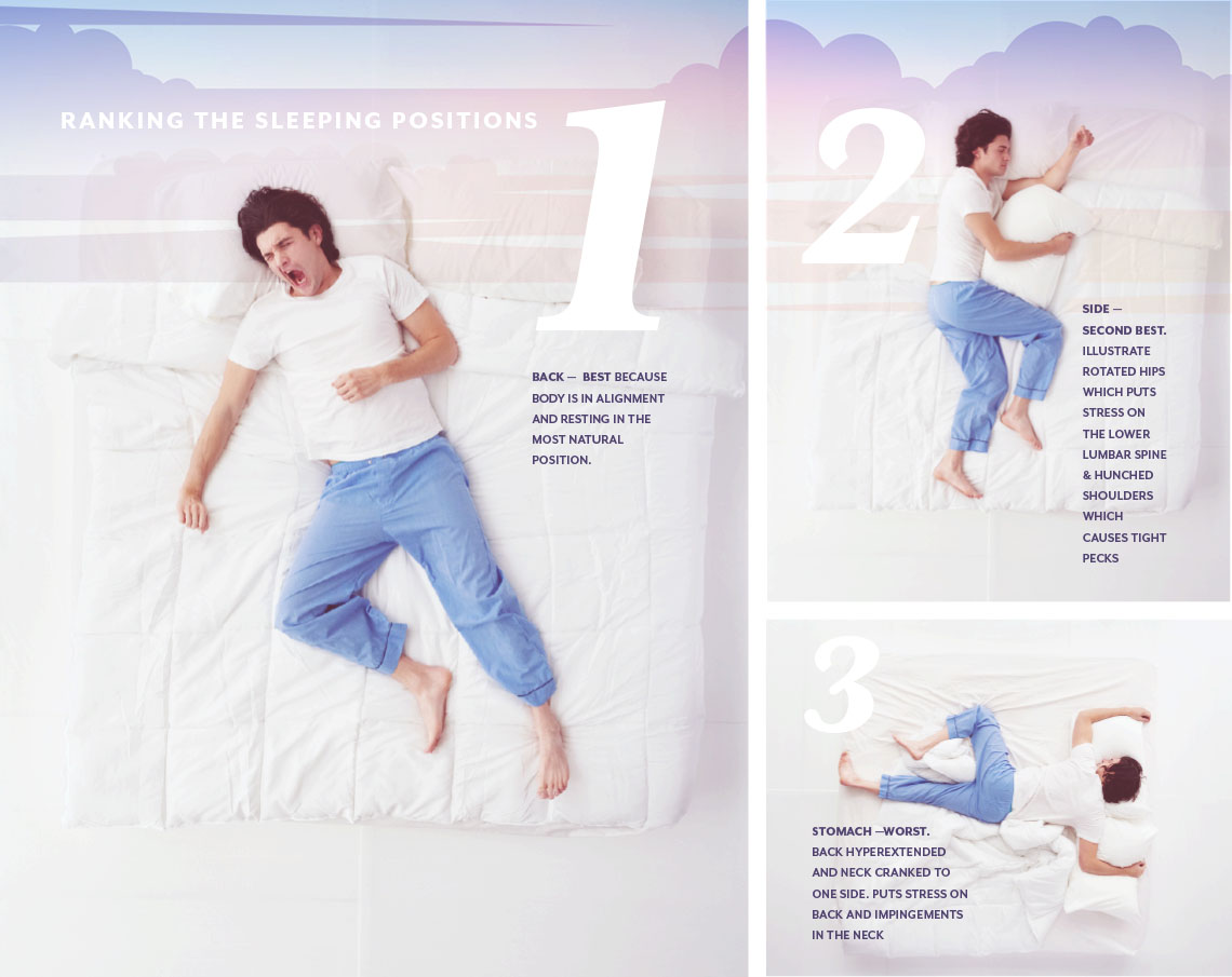 Sleeping positions ranked from best to worst. Man shown sleeping on his back, side and stomach
