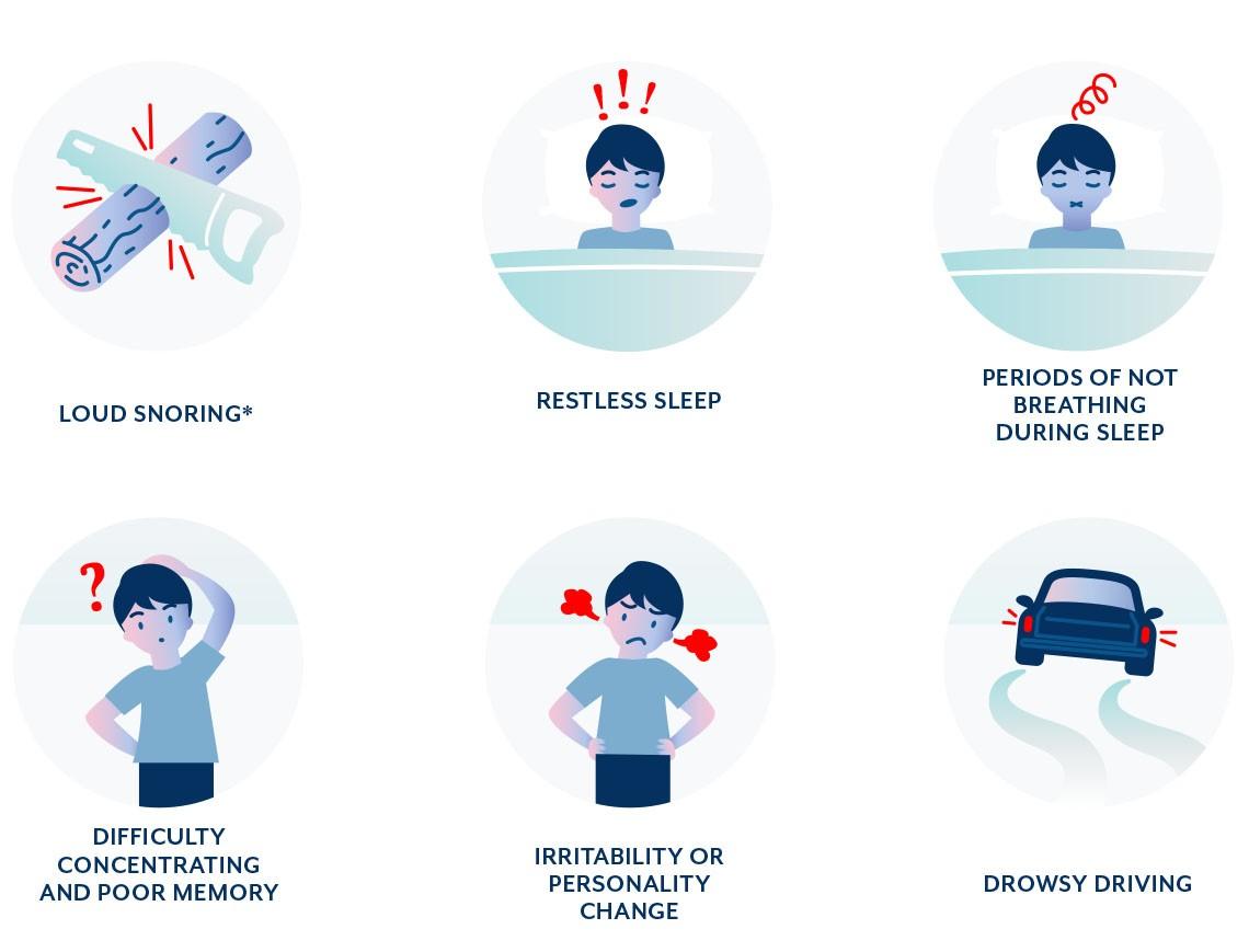 Illustrations of the symptoms of sleep apnea: snoring, drowsiness, restless sleep and irritability