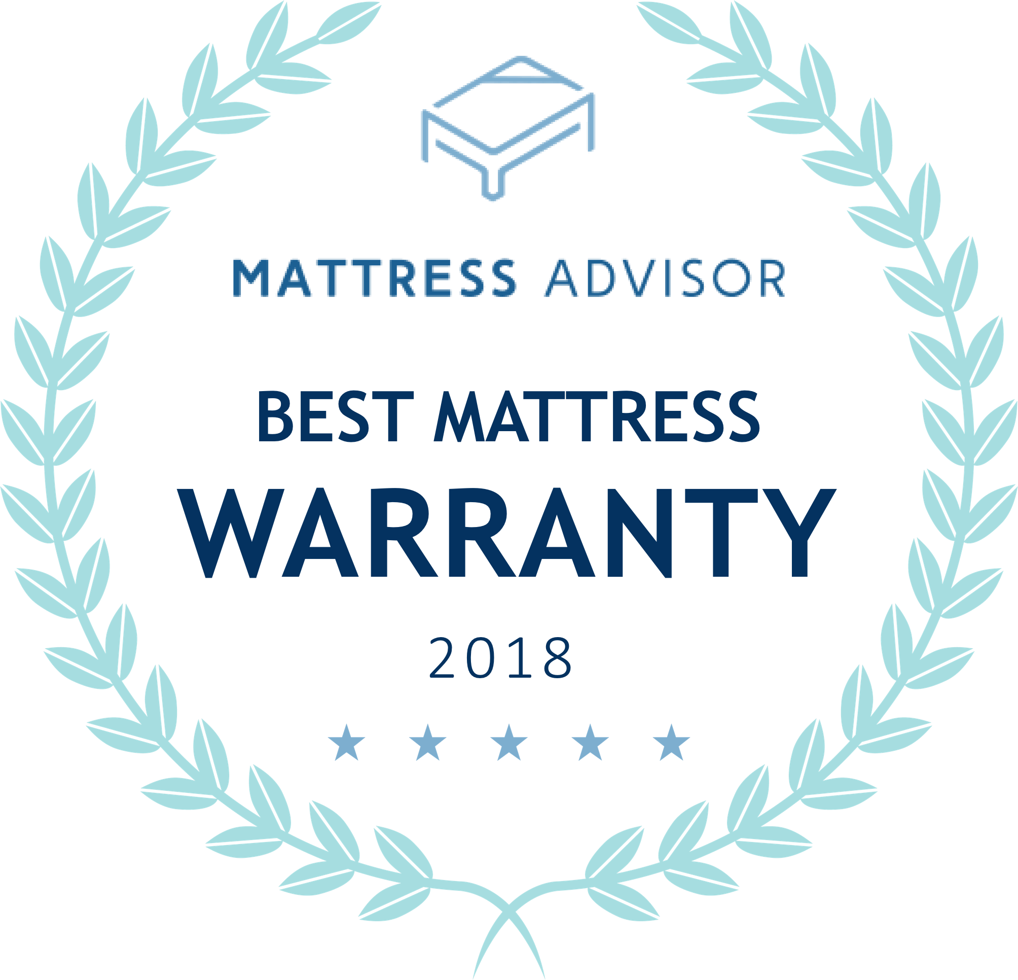 Best Mattress Warranty Award for 2018