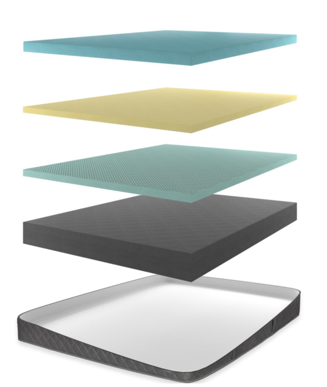 Inside the Alexander Signature Series mattress