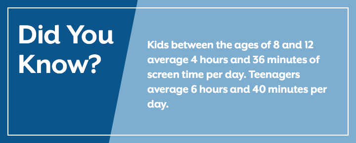 Callout: average screen time among children by age