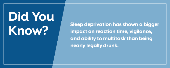 Graphic comparing sleep deprivation to being legally drunk