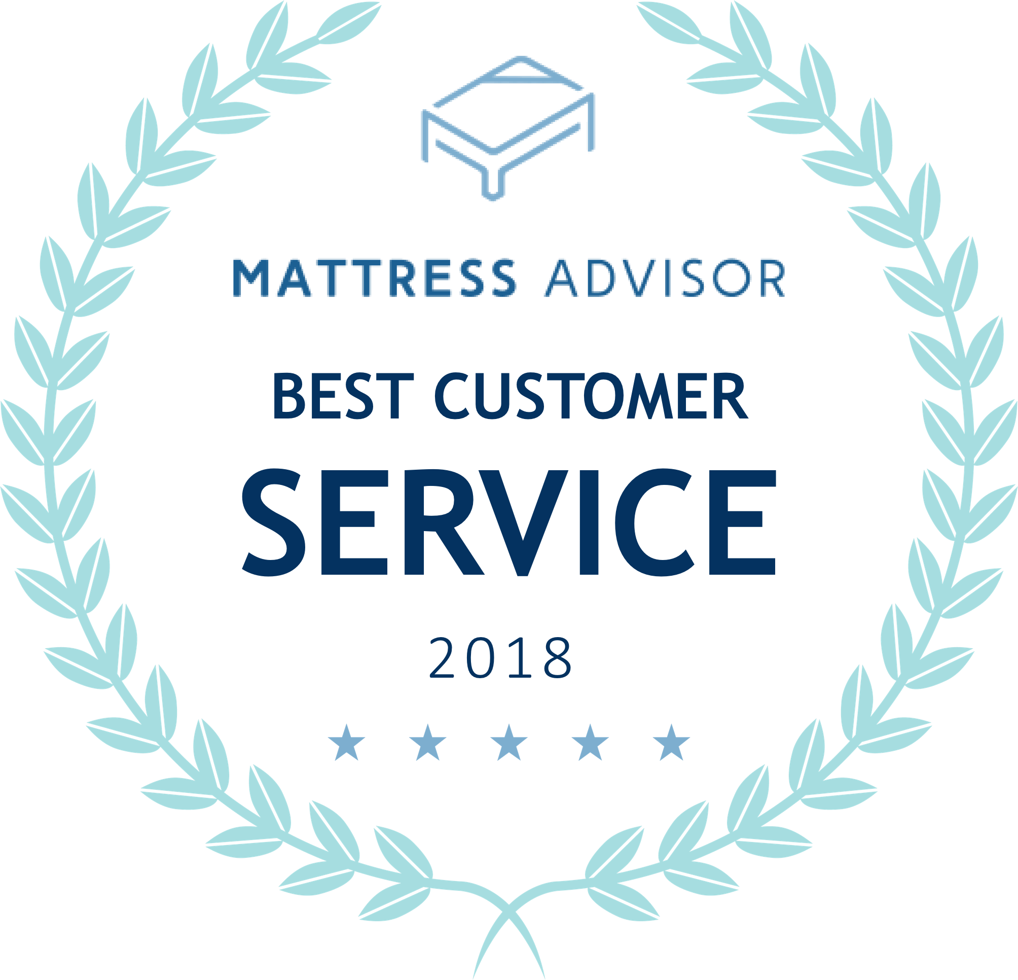 Best Customer Service 2018 Badge