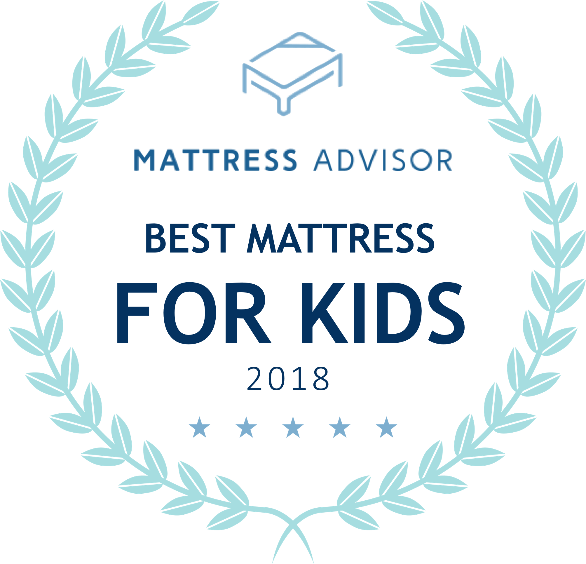 Best mattress for Kids 2018 award