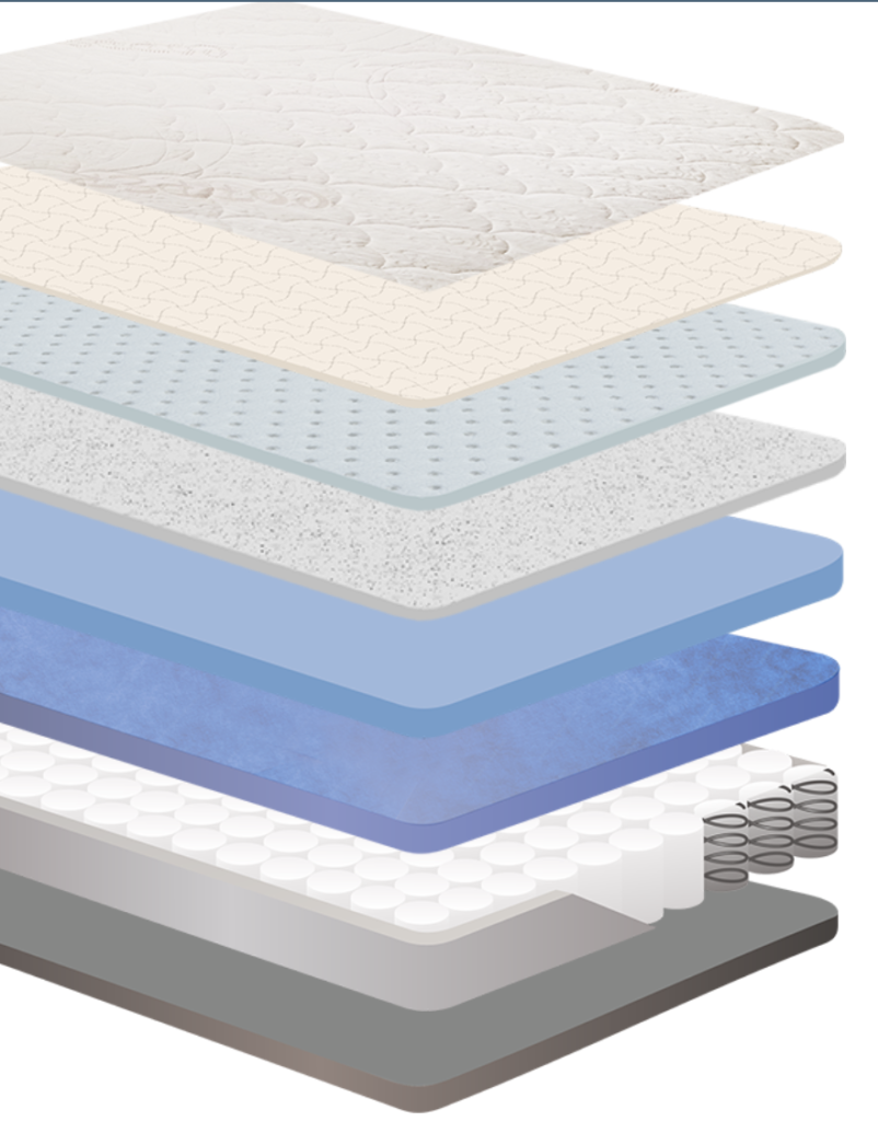 Inside the Amore Hybrid mattress