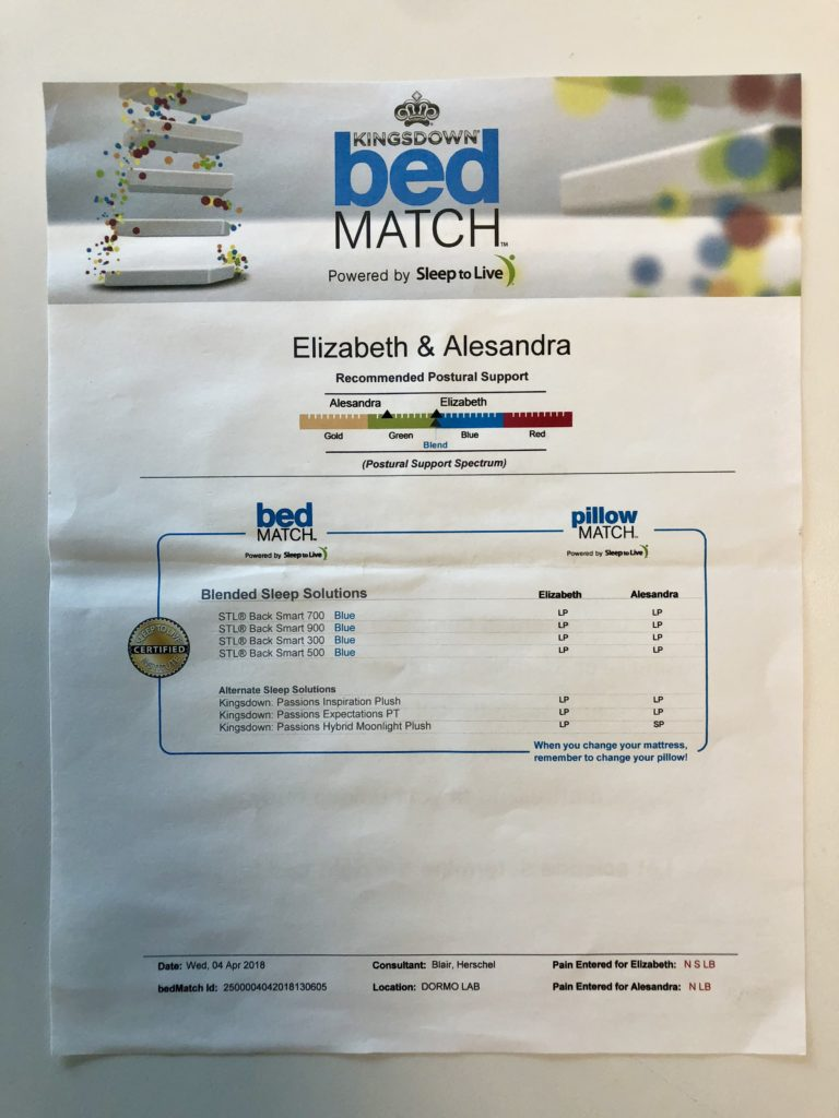 bedMATCH results