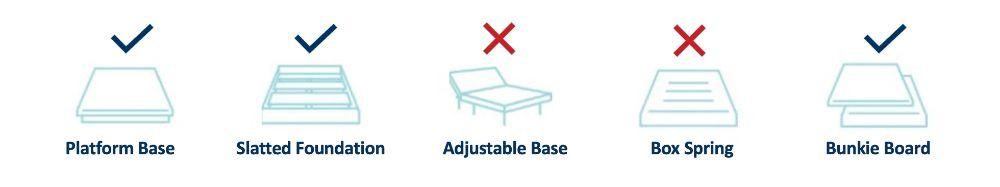 compatible base no adjustable