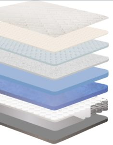 Inside the Amore Hybrid mattress