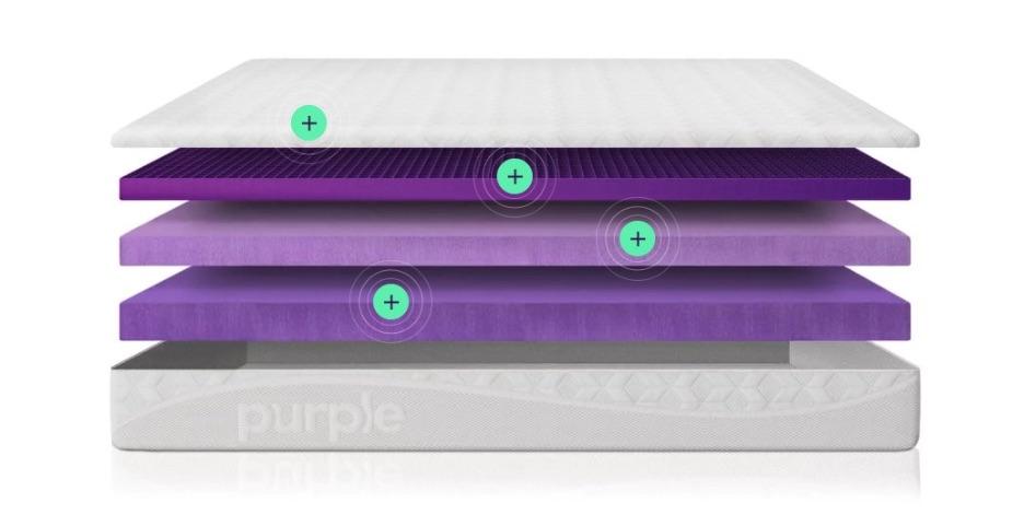 Inside the Purple mattress