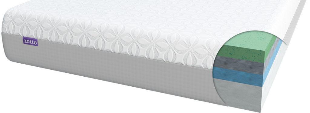 inside zotto mattress