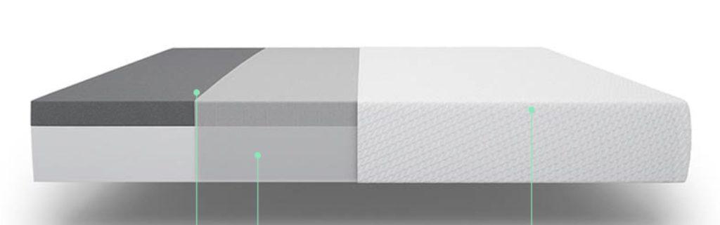 tuft needle mattress inside