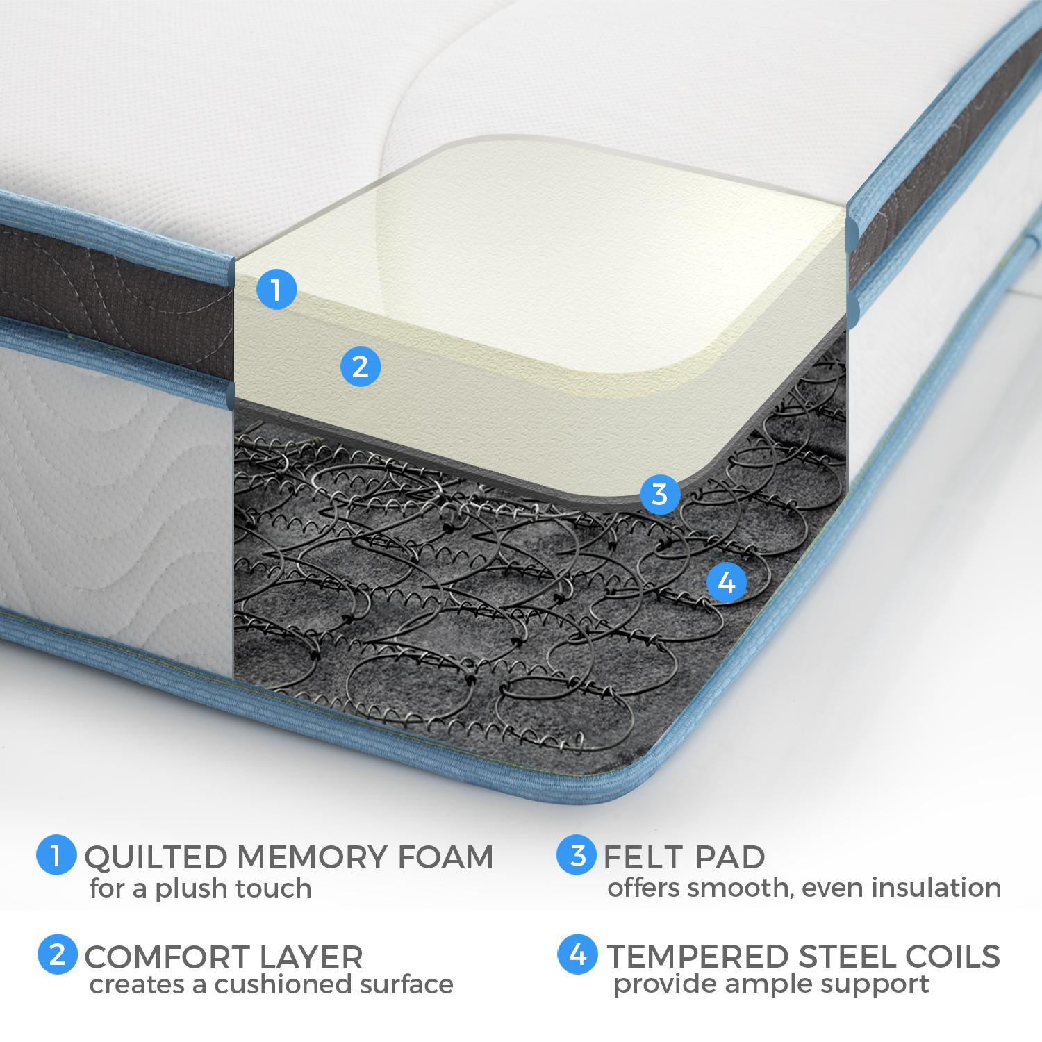 A look inside the Linenspa mattress