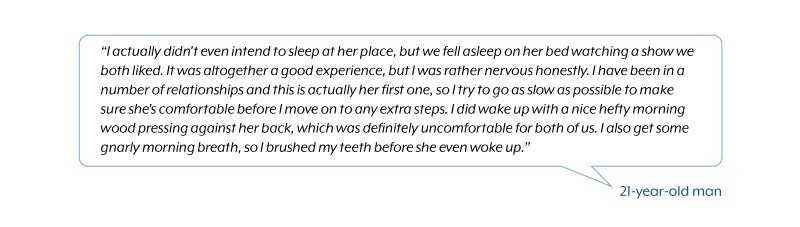 Text message quote about falling asleep at a girlfriend's house