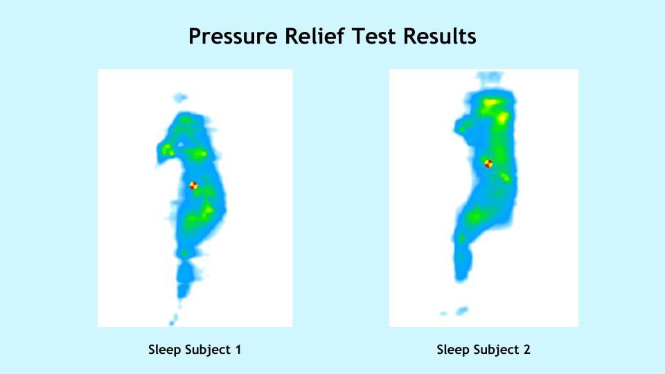 BB Pressure