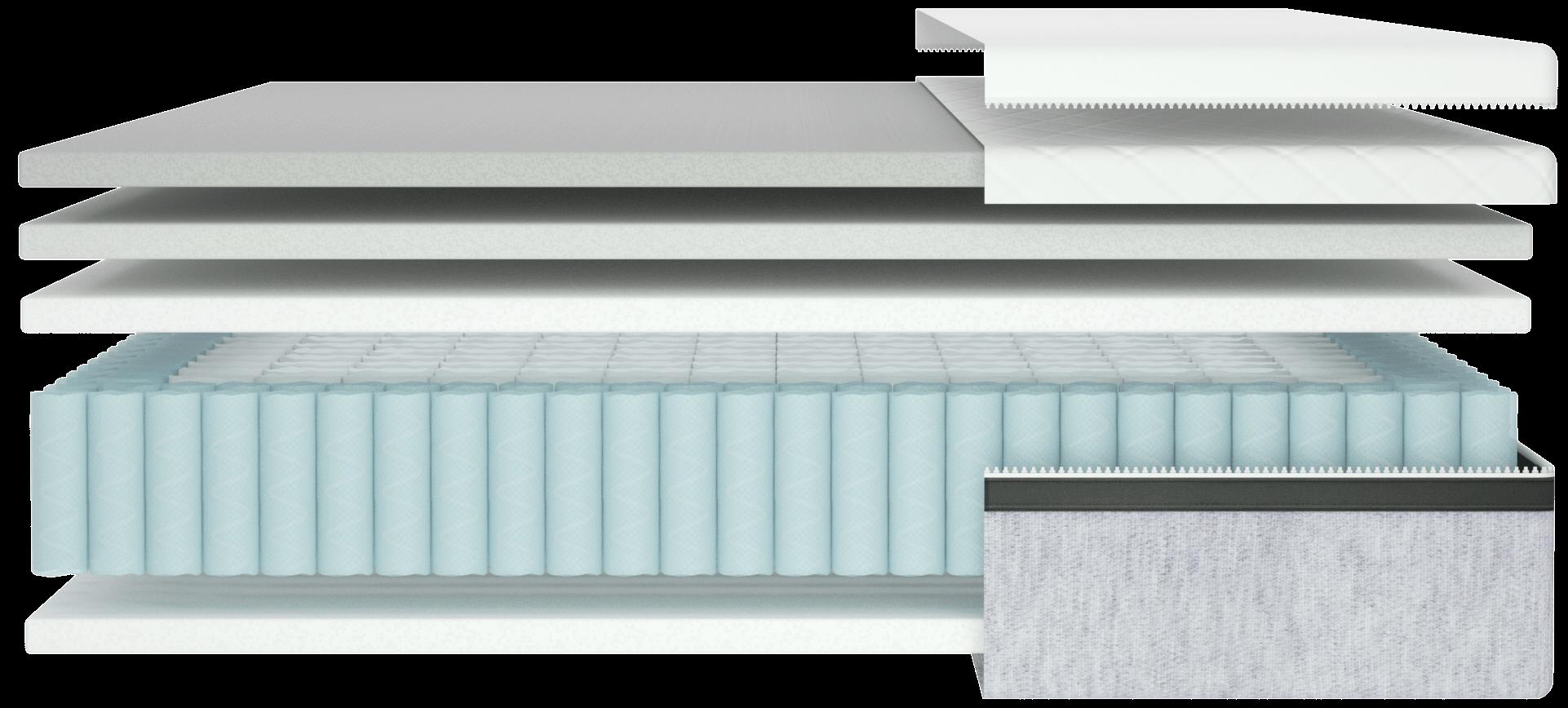 A look inside the Helix Nightfall mattress