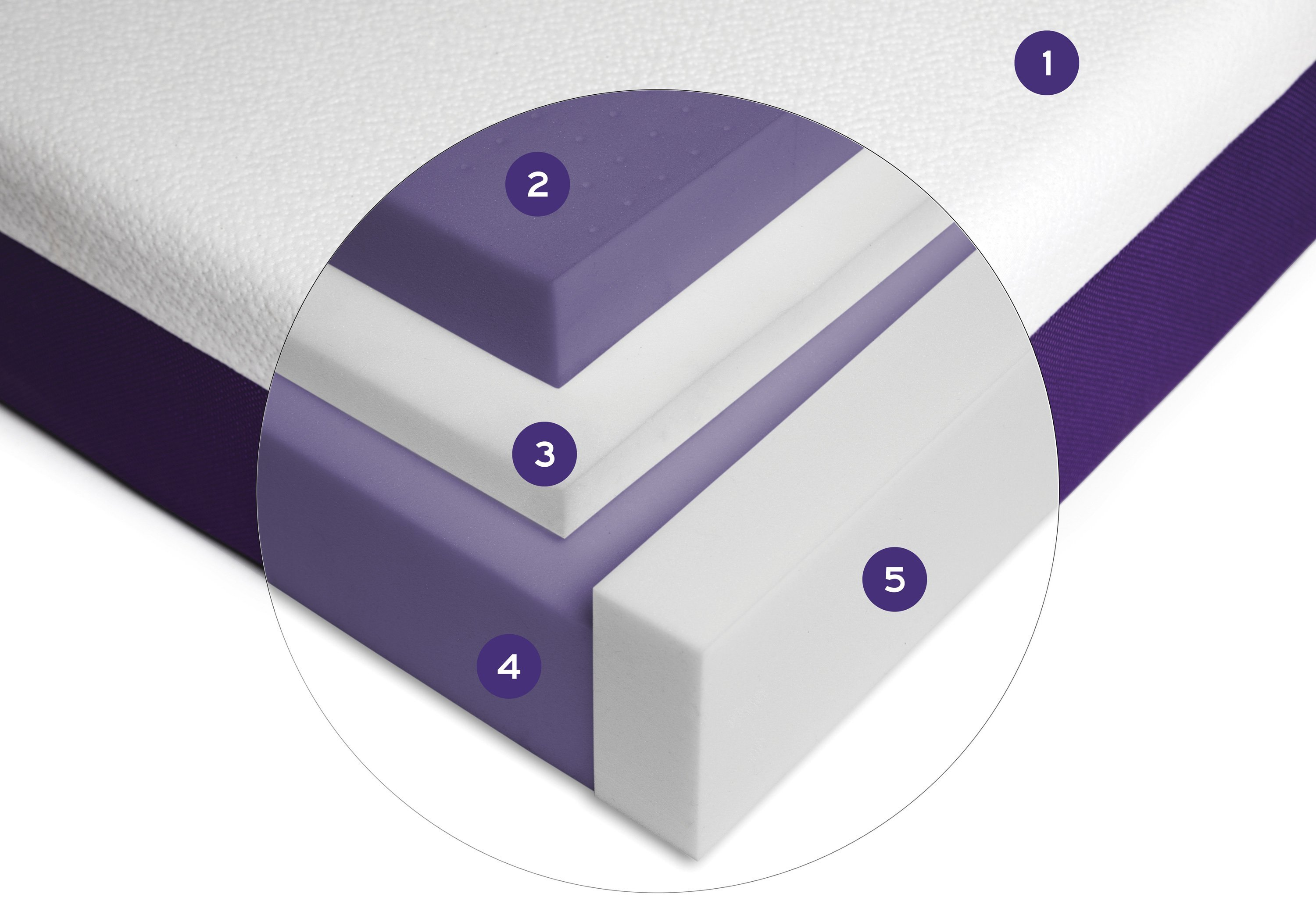 A look inside the Polysleep mattress