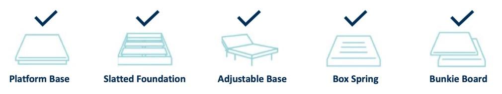 dc compatible bases