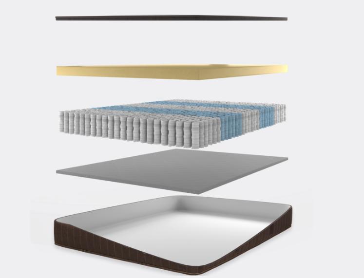 Inside Nest Bedding's Natural Hybrid Latex Mattress