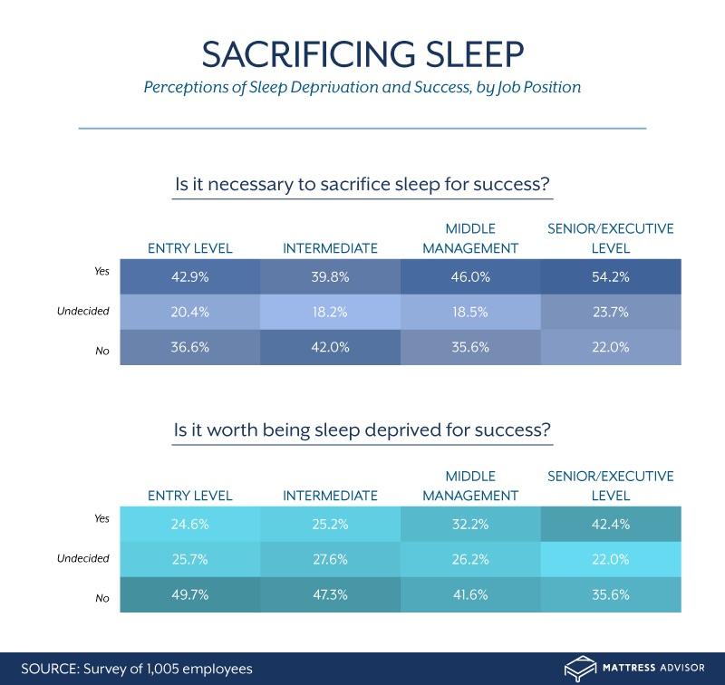 The Great Sleep Debate asset2