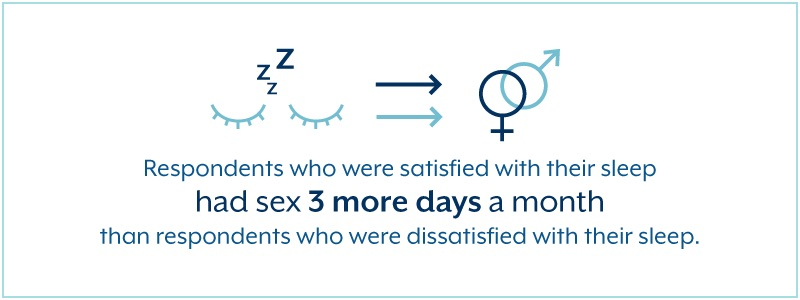 satisfied sleepers increased sex frequency callout