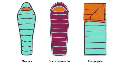 sleeping bag shapes
