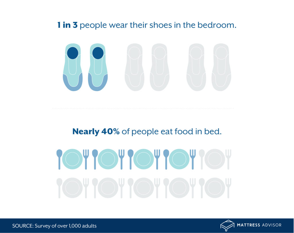 r1a MA CleanBedroomInfographic 05