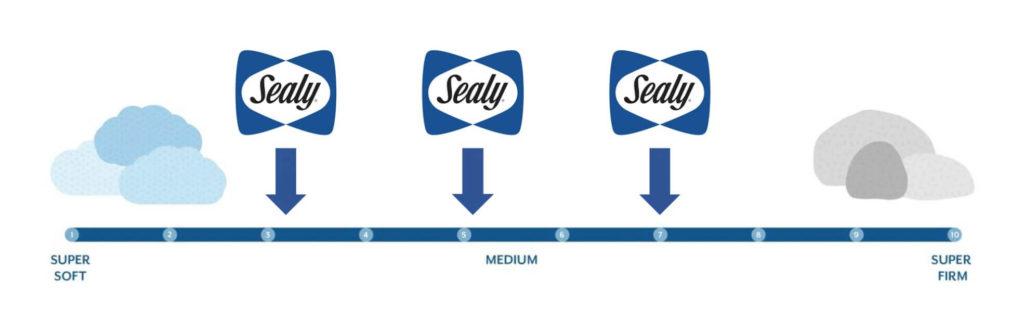 sealy hybrid firmness