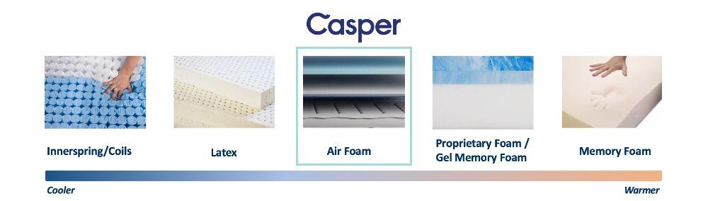 casper cooling graphic