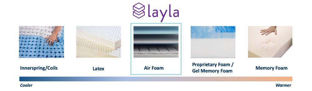 layla hybrid cooling