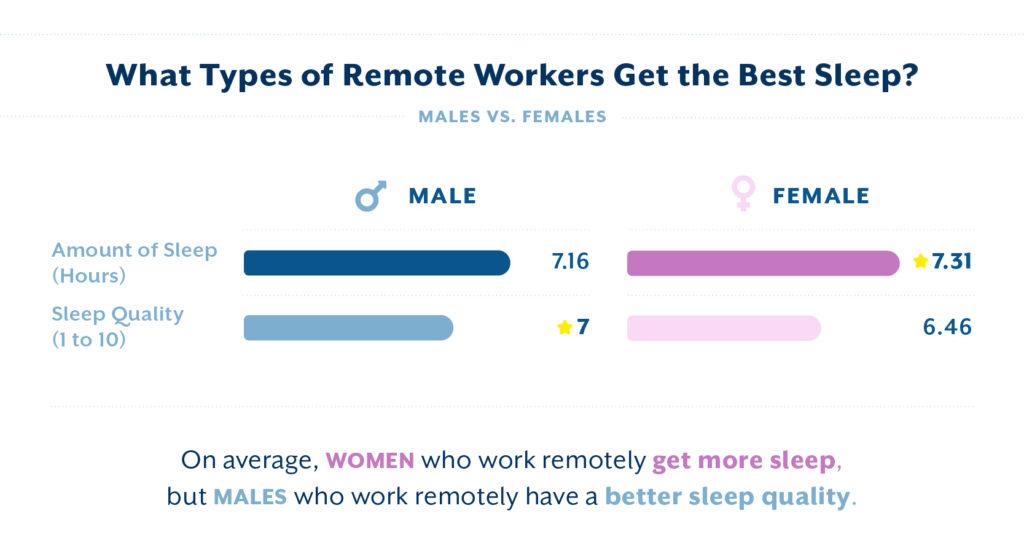 r2a MA Remote Work Graphic 2