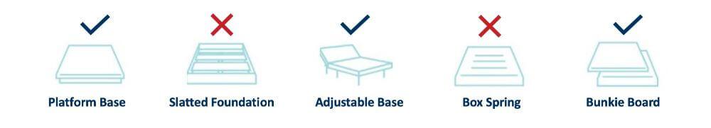 compatible base no slat