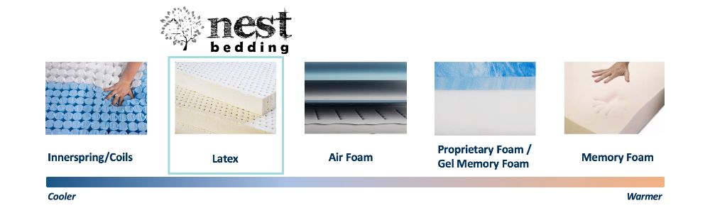 nest natural cooling graphic