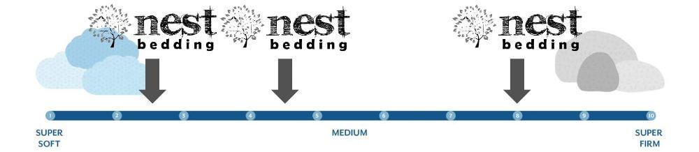 nest natural firmness graphic