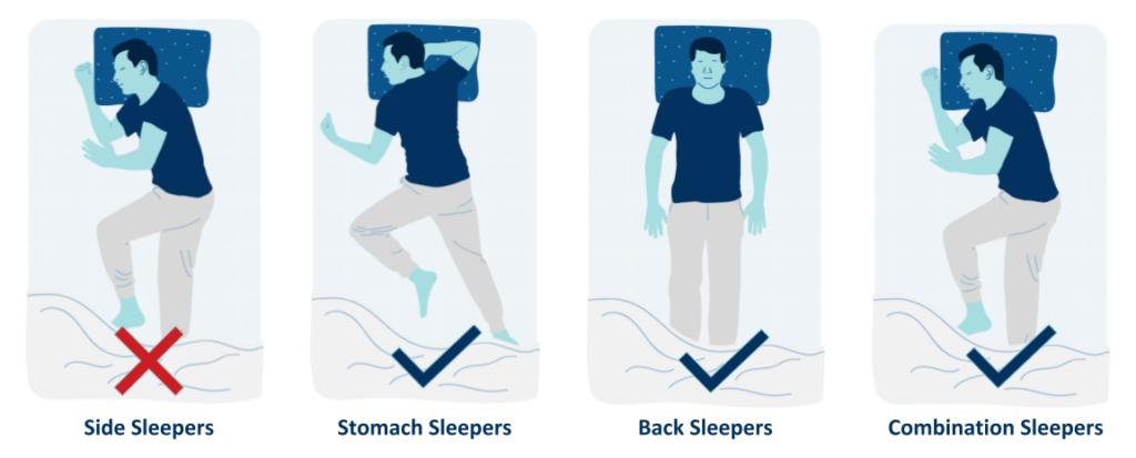 joybed sleeping position graphics